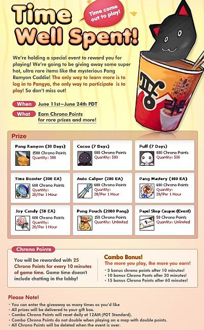 Free Download Pangya Bonus Pang Hack Programs Downloads